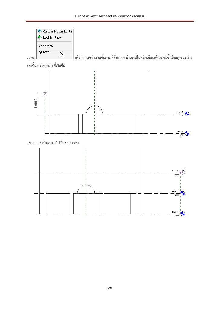 Autodesk Revit Architecture Workbook ManualLevel                          เพื่อกาหนดจานวนชั้นตามที่ต้องการ นาเมาส์ไปคลิกเข...