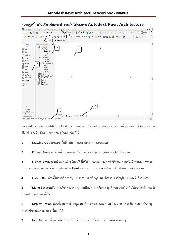 Autodesk Revit Architecture Workbook Manualความรู้ เบืองต้ นเกี่ยวกับการทางานกับโปรแกรม Autodesk Revit Architecture       ...