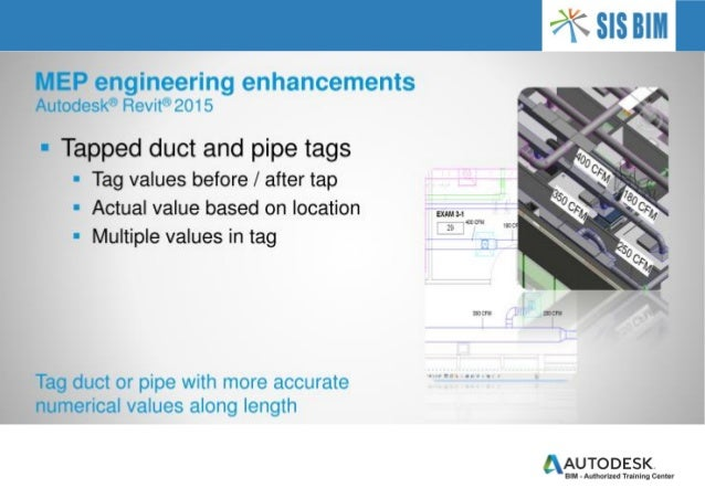 New Features And Enhancements In Revit Mep 2015