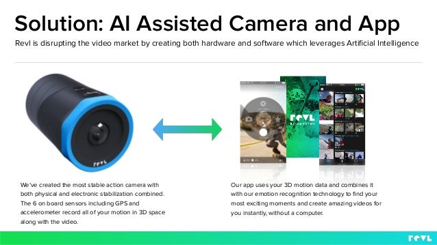 Solution: AI Assisted Camera and App Revl is disrupting the video market by creating both hardware and software which leve...