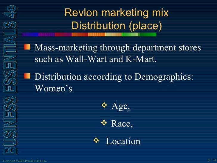 Marketing Mix of LOreal Group