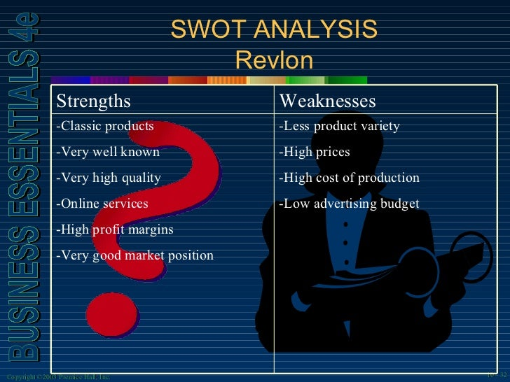 Examples of a SWOT Analysis
