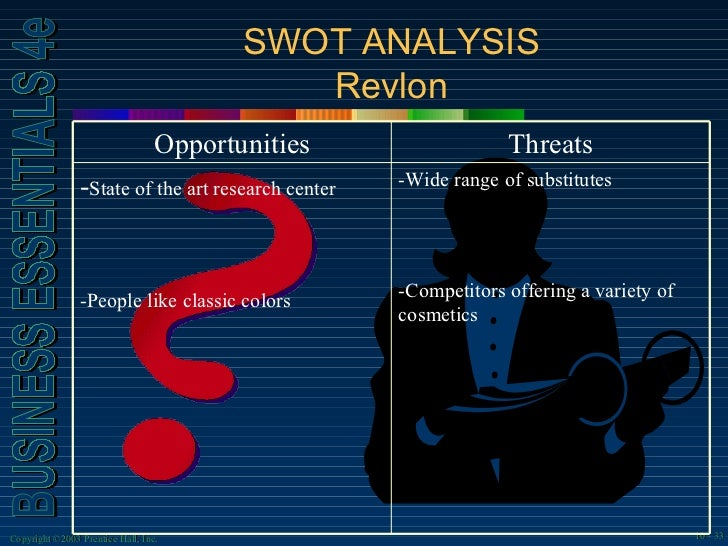 Revlon, Inc. SWOT Analysis