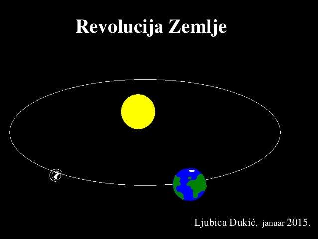 Револуција Земље ЉубицаЂукић, јануар 2014. Revolucija Zemlje Ljubica Đukić, januar 2015.