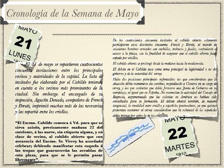 Revoluci 243 N De Mayo Ppt