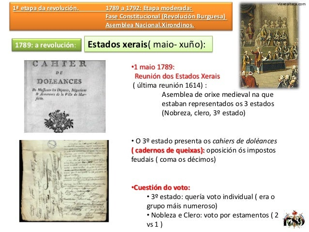 viaxeaitaca.com1ª etapa da revolución.       1789 a 1792: Etapa moderada:                              Fase Constitucional...