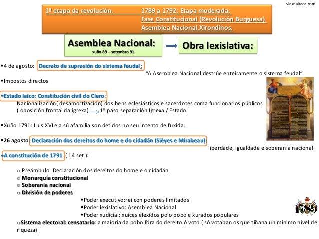 viaxeaitaca.com                 1ª etapa da revolución.                      1789 a 1792: Etapa moderada:                 ...