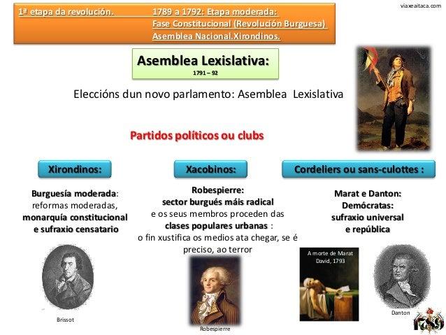 viaxeaitaca.com1ª etapa da revolución.        1789 a 1792: Etapa moderada:                               Fase Constitucion...