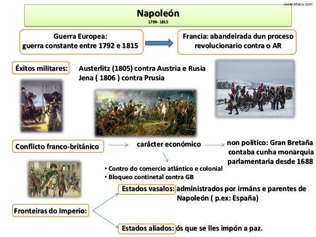 viaxeaitaca.com                                        Napoleón                                            1799- 1815     ...