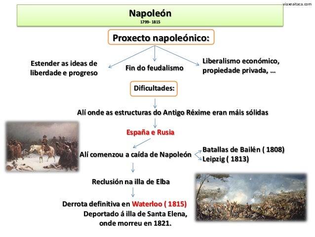 viaxeaitaca.com                             Napoleón                                 1799- 1815                        Pro...