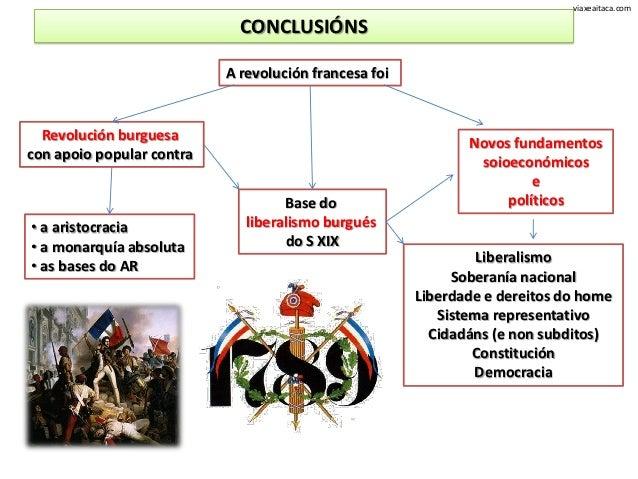 viaxeaitaca.com                             CONCLUSIÓNS                           A revolución francesa foi  Revolución bu...
