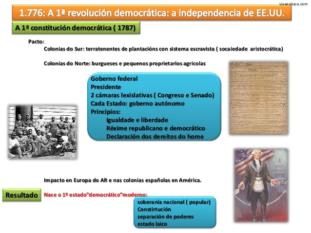 viaxeaitaca.com  A 1ª constitucióndo liberalismo político           Principios democrática ( 1787)      Pacto:            ...