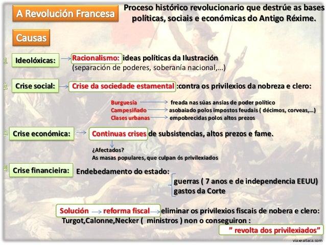 Proceso histórico revolucionario que destrúe as bases                                      políticas, sociais e económicas...