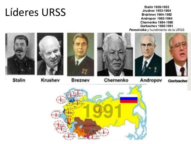 Líderes URSS Stalin 1928-1953 Jrushov 1953-1964 Brézhnev 1964-1982 Andropov 1982-1984 Chernenko 1984-1985 Gorbachov 1985-1...