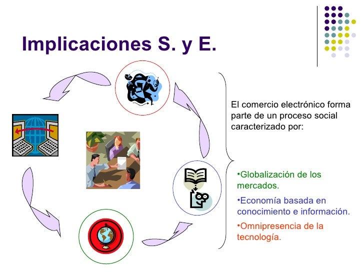 Implicaciones S. y E. El comercio electrónico forma parte de un proceso social caracterizado por: <ul><li>Globalización de...