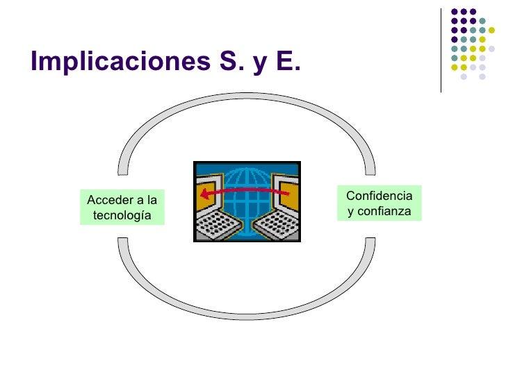 Implicaciones S. y E. Acceder a la tecnología Confidencia y confianza