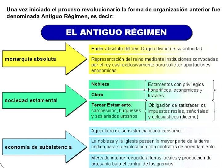 Una vez iniciado el proceso revolucionario la forma de organización anterior fue denominada Antiguo Régimen, es decir: