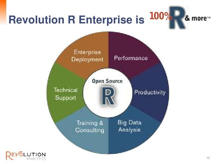 Revolution R Enterprise is   Revolution Confidential                                              10