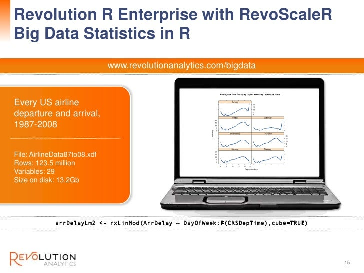 Revolution R Enterprise with RevoScaleR                                                                               Revo...
