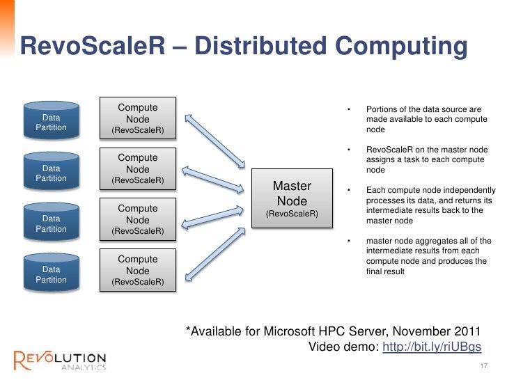 RevoScaleR – Distributed Computing                                        Revolution Confidential              Compute    ...