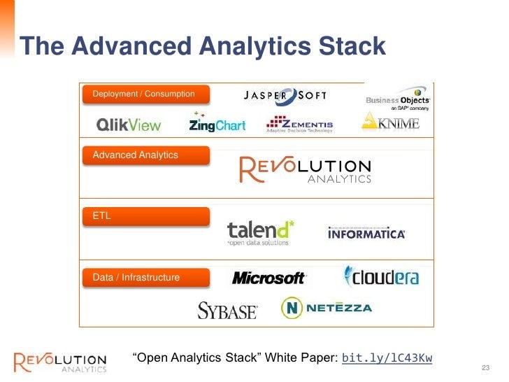 The Advanced Analytics Stack                                Revolution Confidential     Deployment / Consumption     Advan...