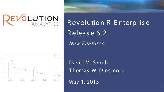 R evolution R E nterpris eR eleas e 6.2New FeaturesDavid M. S mithThomas W. Dins moreMay 1, 20131