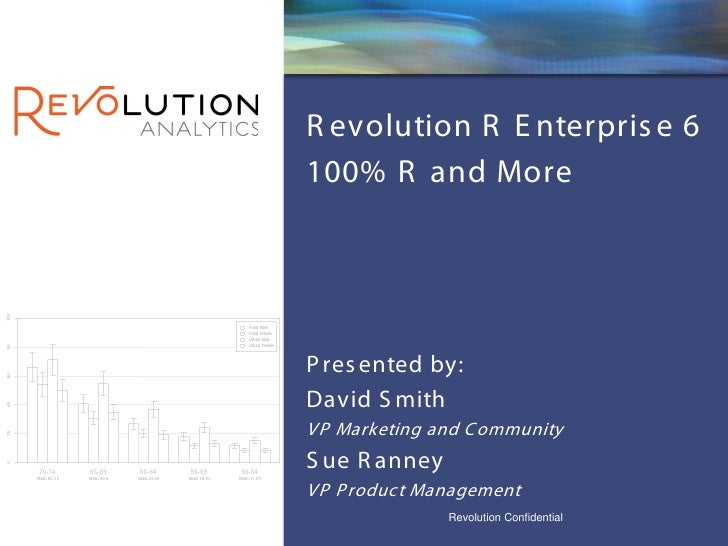 Revolution ConfidentialR evolution R E nterpris e 6100% R and MoreP res ented by:David S mithV P Marketing and C ommunityS...