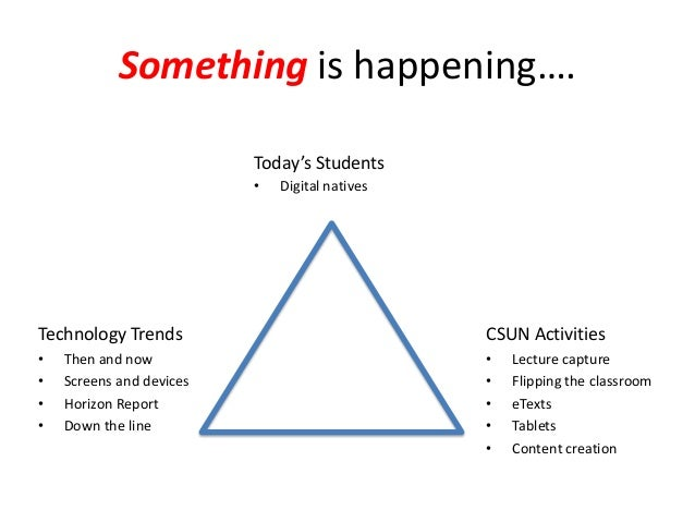 Revolution knowledge presentation  Slide 2