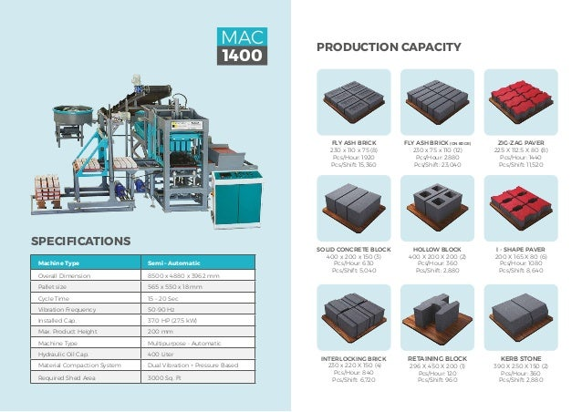 PRODUCTION CAPACITY SPECIFICATIONS Machine Type Semi – Automatic Overall Dimension 8500 x 4880 x 3962 mm Pallet size 565 x...