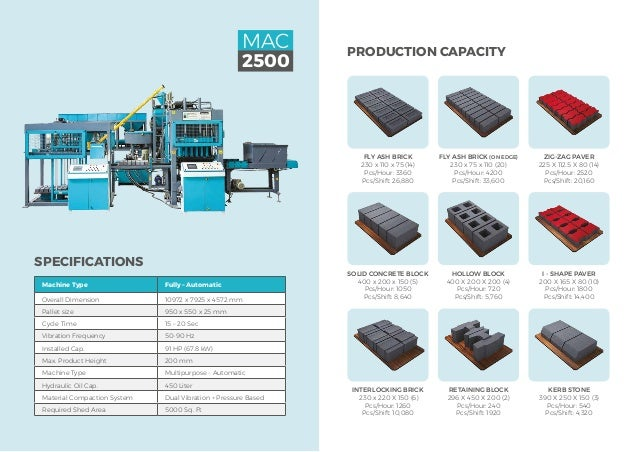 SPECIFICATIONS Machine Type Fully – Automatic Overall Dimension 10972 x 7925 x 4572 mm Pallet size 950 x 550 x 25 mm Cycle...
