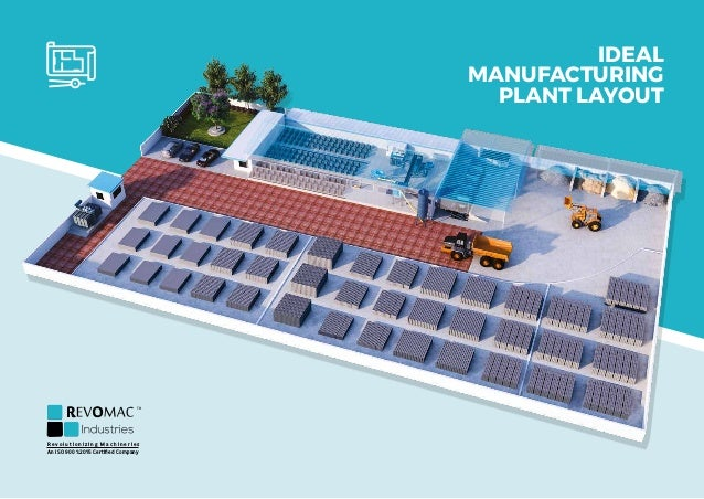 R e v o l u t i o n i z i n g M a c h i n e r i e s An ISO 9001:2015 Certified Company IDEAL MANUFACTURING PLANT LAYOUT