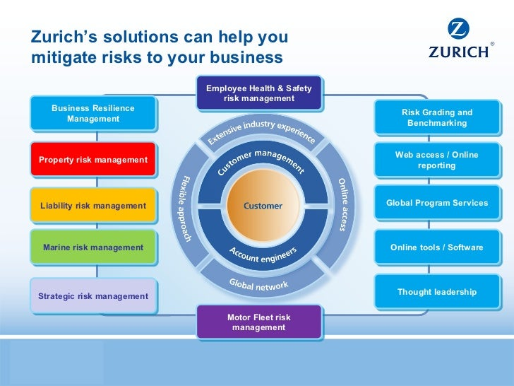 zurich insurance company marketing objectives At zurich, we want to generate profitable growth and conduct our business in a way that creates long-term shared value for our stakeholders - customers, our people, our shareholders and our communities.