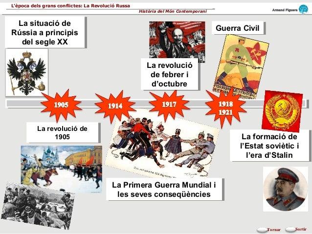 Armand Figuera Història del Món Contemporani L'època dels grans conflictes: La Revolució Russa SortirTornar La revolució d...