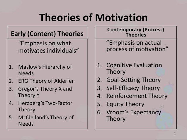 goal theory of motivation essay