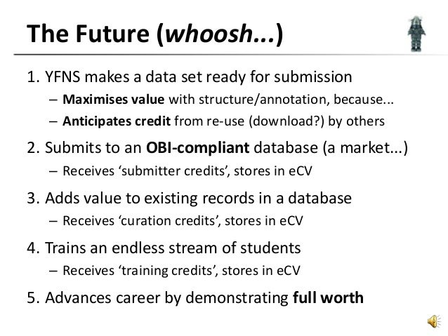 The Future (whoosh...) 1. YFNS makes a data set ready for submission – Maximises value with structure/annotation, because....