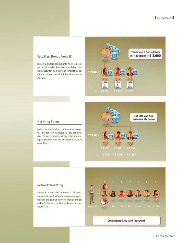 ❚ PowerPlan ❚Fast Start Bonus Front SCIndien u andere consultants helpt om ex-plosief uit de startblokken te schieten, ver...