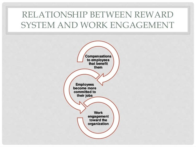 motivation and reward Demotivate, motivate, reward, and recognize: improving performance at work,  management creates an environment that either motivates or.