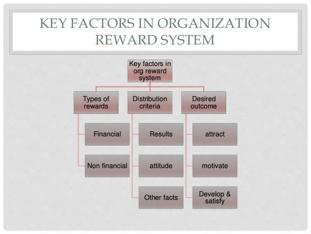 the employee reward system and motivation Rewards system and job satisfaction of employees nowadays is the problem  to  promote and motivate the employees and bring the satisfaction form their work.