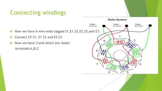 Rewinding a bldc motor