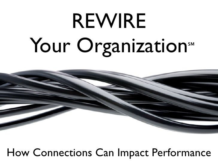 REWIRE     Your Organization℠     How Connections Can Impact Performance