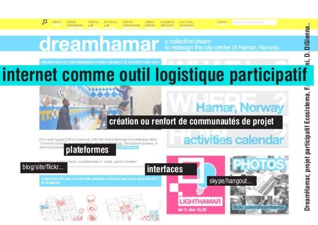 DreamHamar,projetparticipatifEcosistema,F.Cingolani,D.DiSienna.. internet comme outil logistique participatif création ou ...