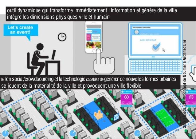 outil dynamique qui transforme immédiatement l'information et génère de la ville intègre les dimensions physiques ville et...