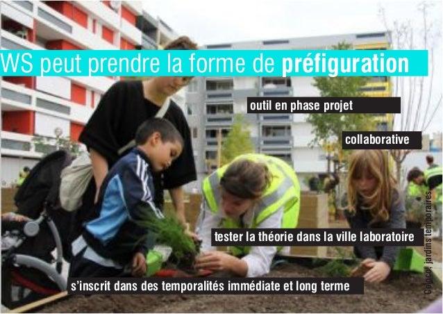 Coloco,jardinstemporaires, WS peut prendre la forme de préfiguration collaborative outil en phase projet tester la théorie...