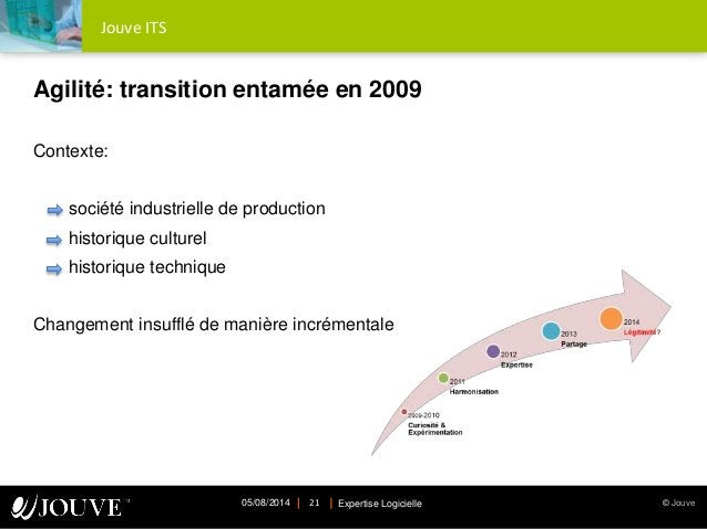 © JouveExpertise Logicielle05/08/2014 21 Jouve ITS Agilité: transition entamée en 2009 Contexte: société industrielle de p...