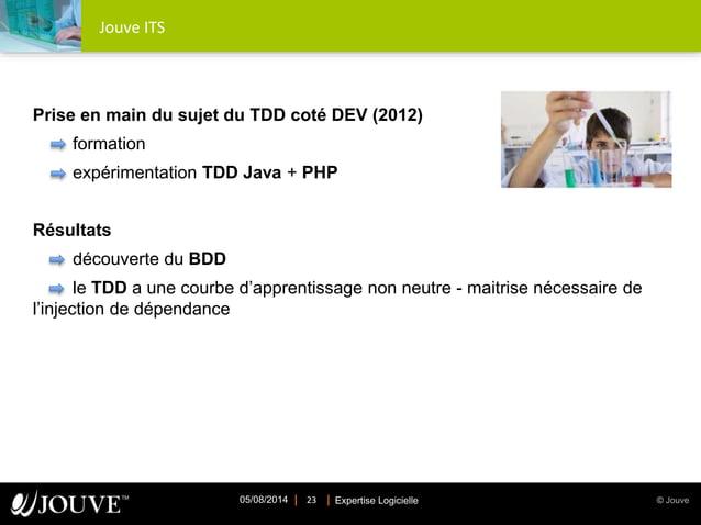 © JouveExpertise Logicielle05/08/2014 23 Jouve ITS Prise en main du sujet du TDD coté DEV (2012) formation expérimentation...