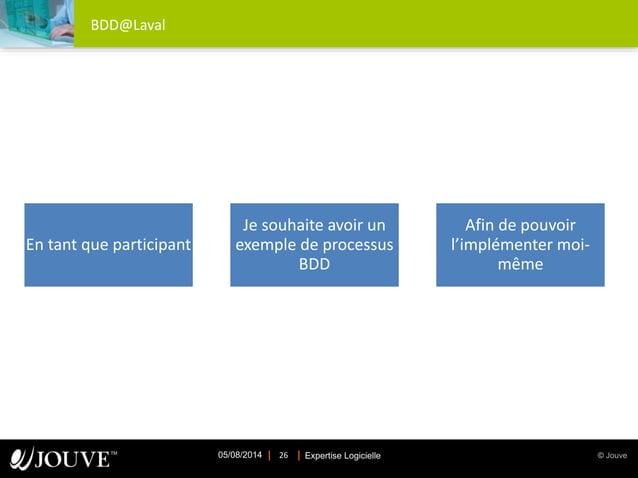 © JouveExpertise Logicielle05/08/2014 26 BDD@Laval En tant que participant Je souhaite avoir un exemple de processus BDD A...