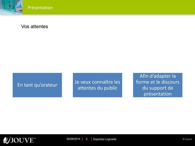 © JouveExpertise Logicielle05/08/2014 6 Présentation En tant qu'orateur Je veux connaître les attentes du public Afin d'ad...