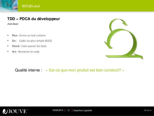 © JouveExpertise Logicielle05/08/2014 15 BDD@Laval TDD = PDCA du développeur (Kent Beck)  Plan : Ecrire un test unitaire ...