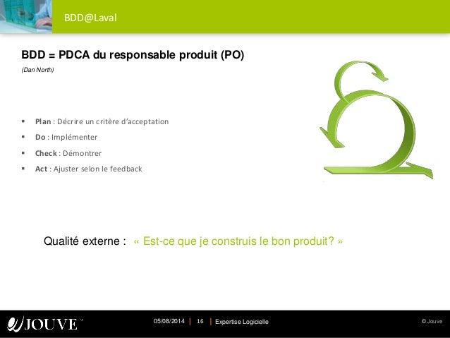 © JouveExpertise Logicielle05/08/2014 16 BDD@Laval BDD = PDCA du responsable produit (PO) (Dan North)  Plan : Décrire un ...