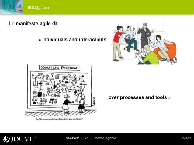 © JouveExpertise Logicielle05/08/2014 27 BDD@Laval Le manifeste agile dit: « Individuals and interactions over processes a...